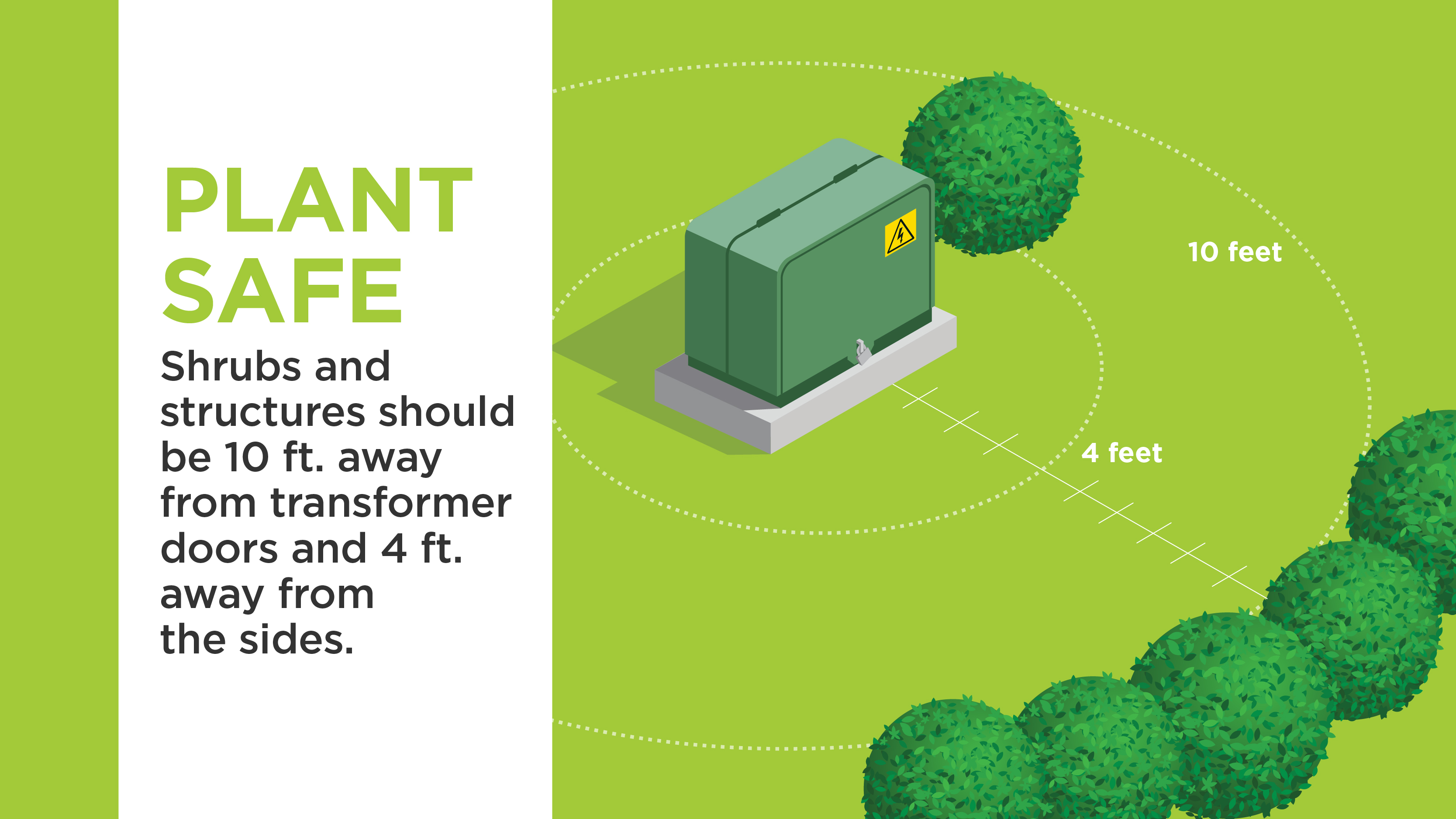Plant Safe around Pad-Mounted Transformers